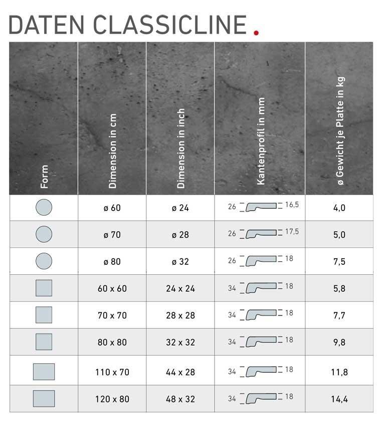 Übersicht Topalit-Tischplatten Classicline